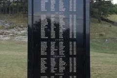 Споменик погинулим борцима и цивилима 1992-1995.